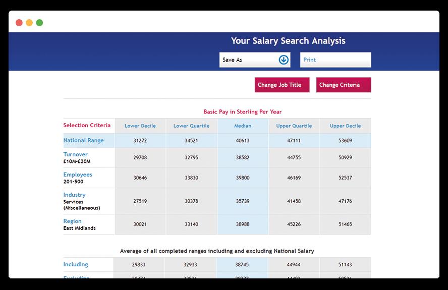 Salary Surveys & Pay Benchmarking | Croner Group